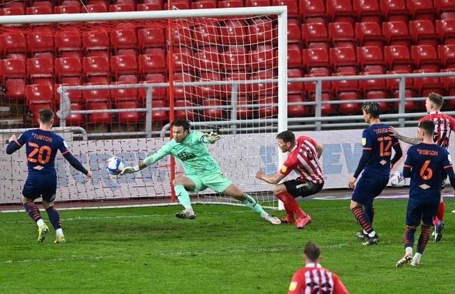 Charlie Wyke of Sunderland shoots against Blackpool.