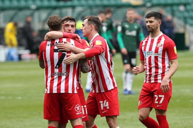 Sunderland celebrate against Plymouth Argyle.
