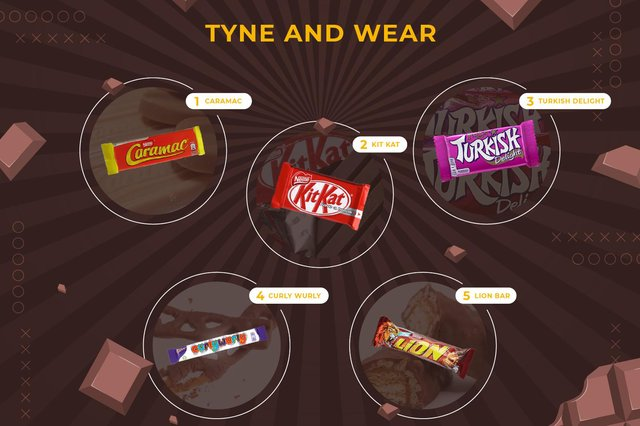 Do you agree with Tyne & Wear's favourite chocolate bars?